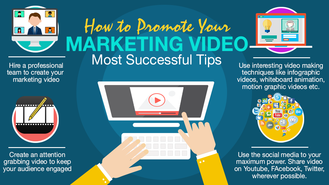 promote your video tips